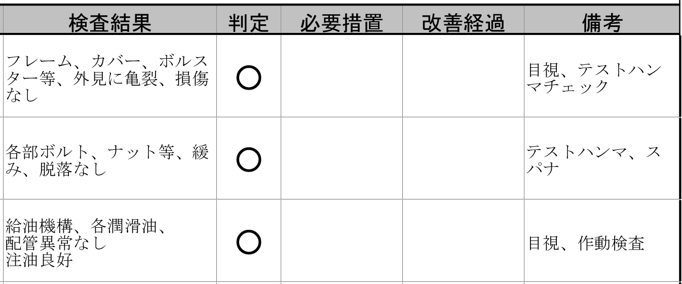 動力プレス機械特定自主検査チェックリスト発行システム「検査結果」欄