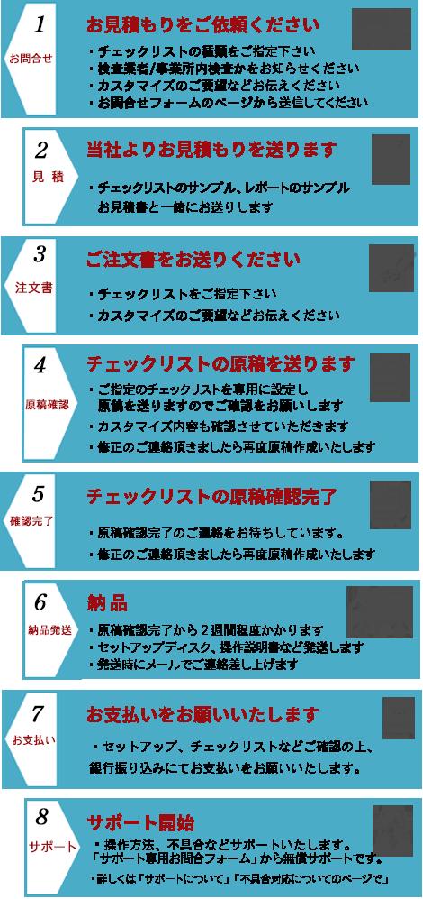 動力プレス機械特定自主検査チェックリスト発行システム清書納言 ご注文から納品まで
